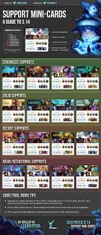 League Counter Chart Articles Support Mini Cards 314 Leaguepedia