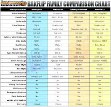 Bed Dimensions Chart Crownal Site