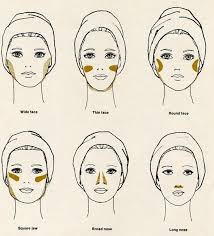 blush contours for diffe face shapes
