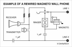 receiver phone jack wiring receiver auto wiring diagram schematic basic phone wiring diagram nilza net on receiver phone jack wiring