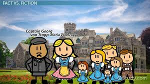 my fair lady summary characters setting video lesson the sound of music summary history characters