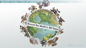around the world in eighty days by jules verne summary around the world in eighty days by jules verne summary characters video lesson transcript com