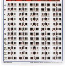 Piano Chord Chart Walrus Productions Mini Laminated Piano Chord Chart