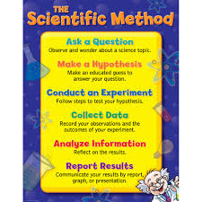 How To Make A Creative Chart Details About The Scientific Method Chart Creative Teaching Press Ctp4332