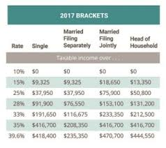 2017 Tax Refund Chart New Tax Brackets Post Tax Reform H R Block