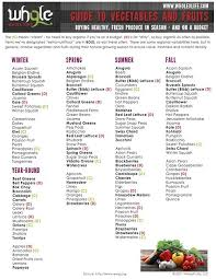 Fruit And Vegetable Challenge Chart I Love This Chart Seasonal Fruits And Vegetables Which