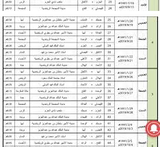وبني عبيد يحقق فوزه الأول شهر | مصر. نتائج دوري الدرجة الاولى السعودي 1441 موقع اسألني