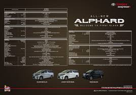 new car release in philippinesPress Room  Toyota Motor Philippines  No 1 Car Brand