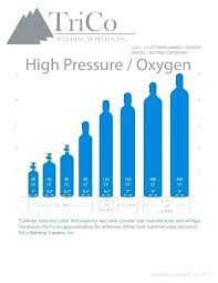 Well Pressure Tank Sizes Medium Size Of Smart Pressurized