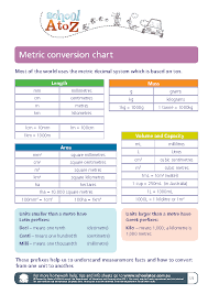Metric Conversion Chart For Kids Conversion Archives Page 3 Of 11 Pdfsimpli
