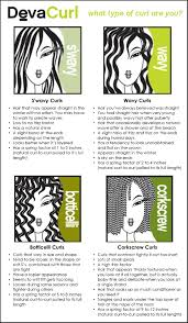 Curl Type Chart Devacurl What Type Of Curl Are You In 2019 Curly Hair Styles