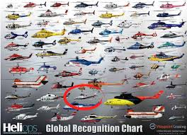 Helicopter Recognition Chart Helicopter Tour Companies Hoverfly Blog