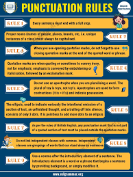 Grammar Punctuation Punctuation Rules 9 Important Rules You Must Know Esl