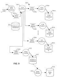 Us6470386b1 integrated proxy interface for web based tele munications management tools patents