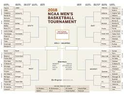 Printable Bracket For Mens Ncaa Tournament 2018 Updated With Sweet