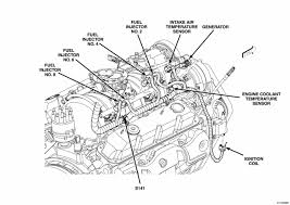 2001 dodge ram 1500 pcm wiring diagram wirdig