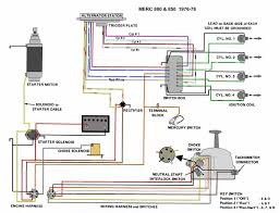 model a wiring diagram model wiring diagrams online mercury outboard wiring diagrams mastertech marin