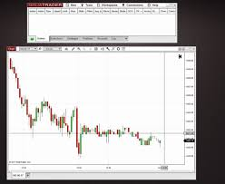 Ninjatrader Chart Trader How Do You Disable Order Confirmation Ninjatrader Support