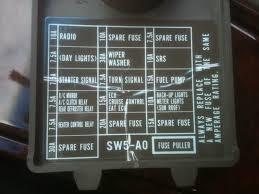 96 tl 2 5 fuse box diagram help please acurazine acura 2001 acura integra fuse box diagram at 1996 Acura Integra Fuse Box Diagram