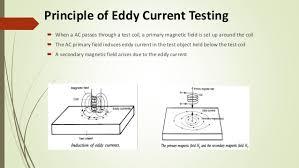 Eddy Current Testing Eddy Current Testing Zlatan Fontanacountryinn Com