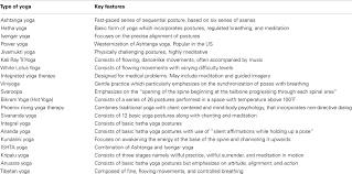 Essential Considerations  Sharing Yoga with Kids American Journal of Occupational Therapy   AOTA