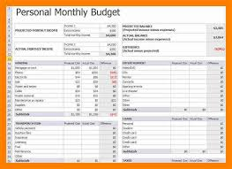 examples of personal budgets personal budgets examples geocvc co