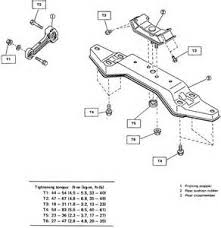 similiar subaru wrx transmission diagram keywords subaru wrx transmission diagram subaru engine image for user