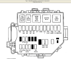 find a fuse box diagram for a svt cobra on line and print it out graphic