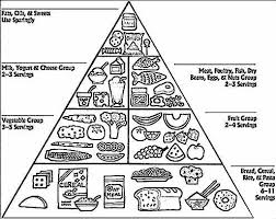 Small Picture Beautiful Food Pyramid Coloring Page Contemporary New Printable