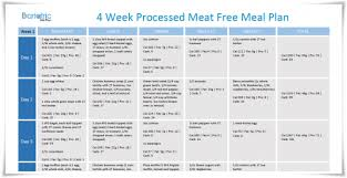 Low Fat Processed Meat Free Plan
