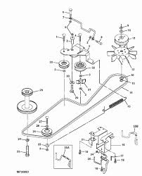 50 fresh huskee lawn mower drive belt routing diagram diagram rh athenatech us