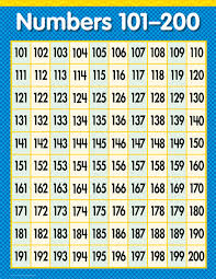 Numbers 101 200 Chart
