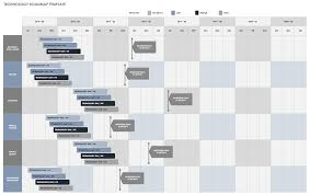Project Roadmap Templates Back Roadmap Template Excel Project Free Download Examples