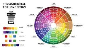 ... Interior Design:Awesome Color Wheel For Painting Interiors Home Design  Wonderfull Interior Amazing Ideas With ...