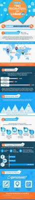 59 Best Infographics To Aid Your Job Search Images On Pinterest