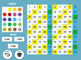 Interactive 120 Number Chart Free Interactive 100 Chart This Home School