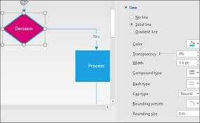 Visio Org Chart Connectors Microsoft Visio Formatting Shape Lines Tutorialspoint
