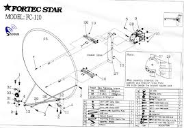 satellite antenna dish size required or recommended Satellite Dish For Motor Wiring Diagram 100cm ku offset dish antenna installation diagram Satellite Dish Components Diagram