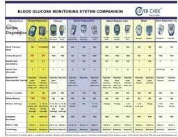 Blood Sugar Test Results Chart Free Blood Sugar Chart Test Fasting Fivesense Co