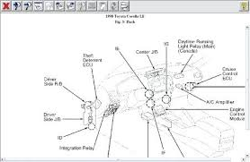 2002 toyota corolla radio wiring diagram perkypetes club 2002 toyota corolla radio wiring diagram 2002 toyota corolla radio wiring diagram headlight not working electrical problem 4 two wheel drive forum