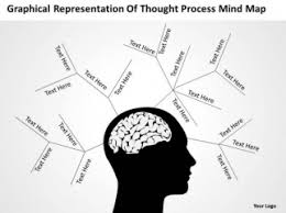 representation_of_thought_process_mind_map_ppt_prepare_business_plan_powerpoint_templates_1 322x241 representation of thought process mind map ppt prepare business on marketing template powerpoint