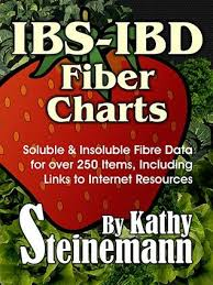 Ibs Ibd Fiber Charts Soluble Insoluble Fibre Data For