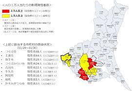 新型 コロナ 茨城 県