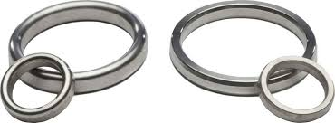 Flange Faces Raised Face Rf Flat Face Ff Ring Type