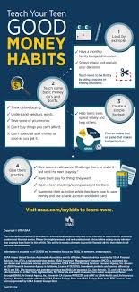 online family budget budgeting for teens inforgraphic usaa