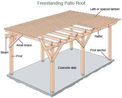 diy wood patio cover plans patio cover plans free standing astound lots of plansinstructions for free