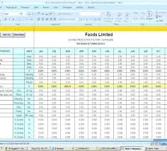 business plan excel sheet whether planning a company party or team building outing sign up