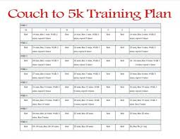 should you do couch to 5k don t make