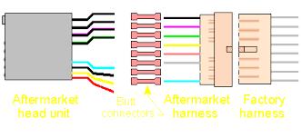 wiring diagram very best pioneer head unit wiring diagram pioneer car stereo wiring diagrams at Car Stereo Head Unit Wiring Diagram