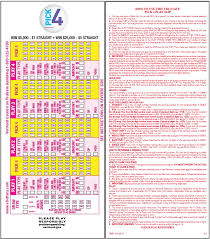 Pick 4 Tri State Daily Numbers Vermont Lottery
